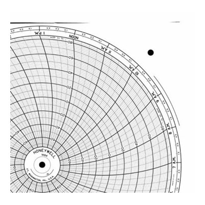 Honeywell 14154  Ink Writing Circular Chart