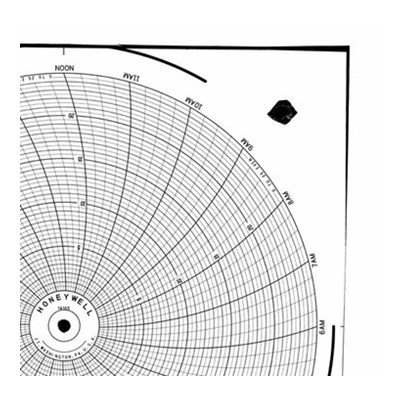 Honeywell 14165  Ink Writing Circular Chart