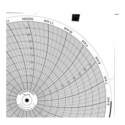 Honeywell 14169  Ink Writing Circular Chart