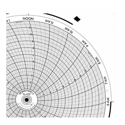 Honeywell 14185  Ink Writing Circular Chart