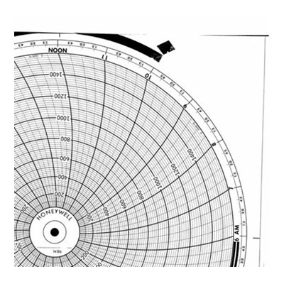 Honeywell 14186  Ink Writing Circular Chart