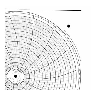 Honeywell 14209  Ink Writing Circular Chart
