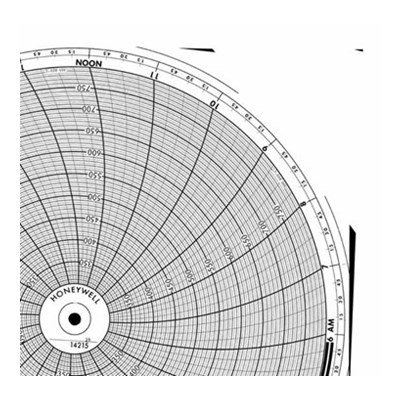 Honeywell 14215  Ink Writing Circular Chart