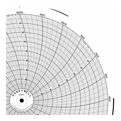 Honeywell 14243  Ink Writing Circular Chart
