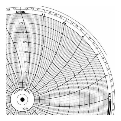 Honeywell 14254  Ink Writing Circular Chart