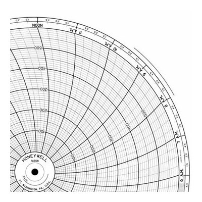 Honeywell 14258  Ink Writing Circular Chart