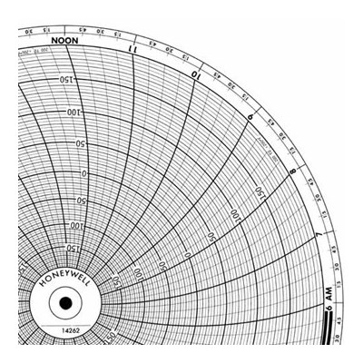 Honeywell 14262  Ink Writing Circular Chart