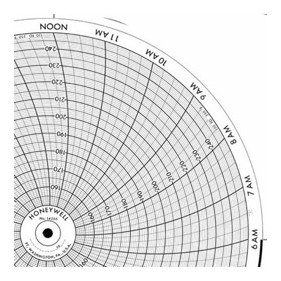 Honeywell 14266  Ink Writing Circular Chart
