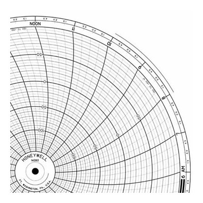 Honeywell 14283  Ink Writing Circular Chart