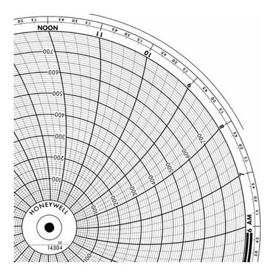 Honeywell 14304  Ink Writing Circular Chart