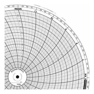 Honeywell 14305  Ink Writing Circular Chart