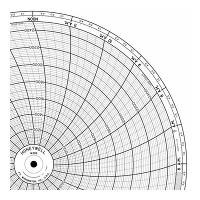 Honeywell 14309  Ink Writing Circular Chart