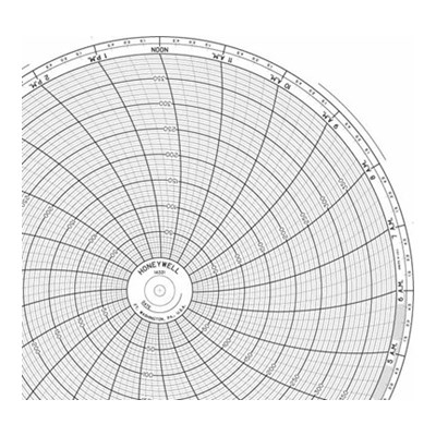 Honeywell 14331  Ink Writing Circular Chart