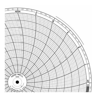 Honeywell 14334  Ink Writing Circular Chart