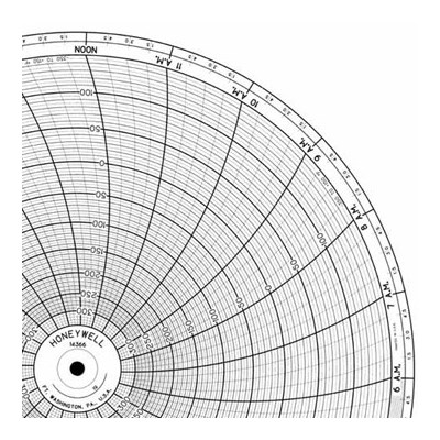 Honeywell 14366  Ink Writing Circular Chart