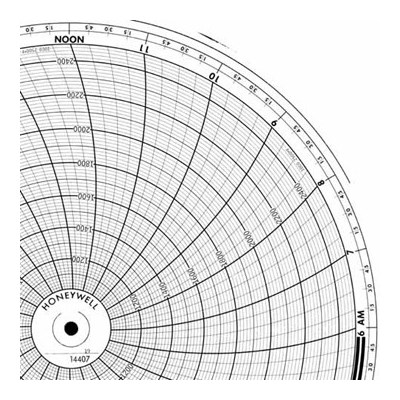 Honeywell 14407  Ink Writing Circular Chart