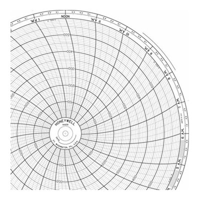 Honeywell 14429  Ink Writing Circular Chart