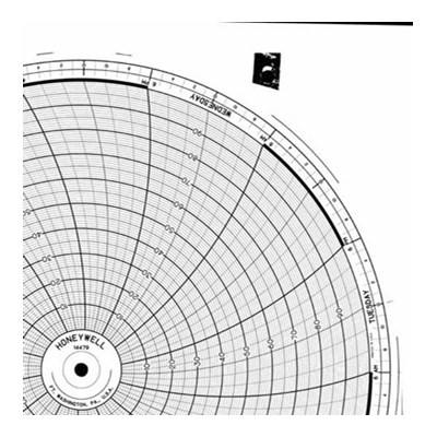 Honeywell 14479  Ink Writing Circular Chart