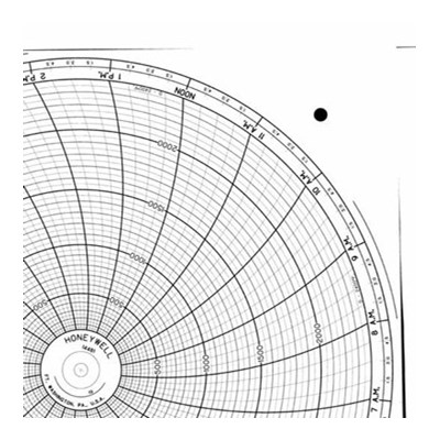 Honeywell 14481  Ink Writing Circular Chart