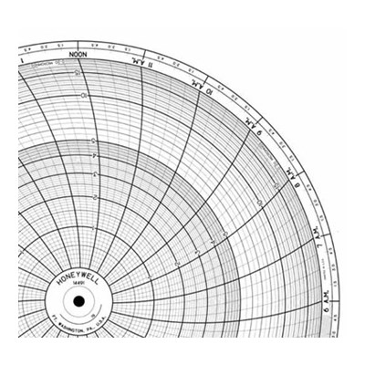 Honeywell 14491  Ink Writing Circular Chart