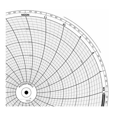 Honeywell 14513  Ink Writing Circular Chart