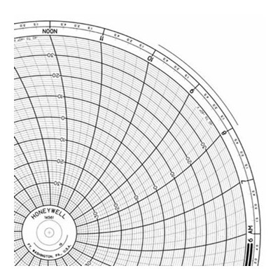 Honeywell 14561  Ink Writing Circular Chart