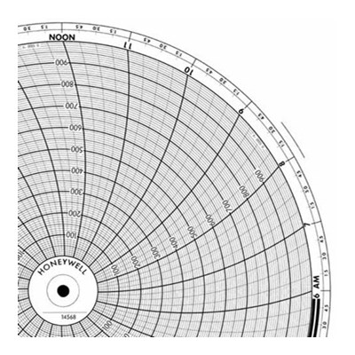Honeywell 14568  Ink Writing Circular Chart