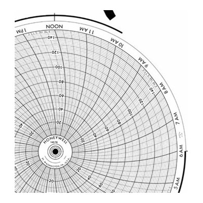 Honeywell 14576  Ink Writing Circular Chart
