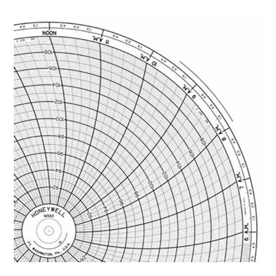 Honeywell 14593  Ink Writing Circular Chart