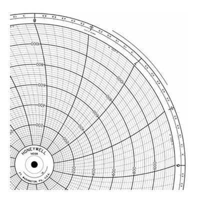Honeywell 14598  Ink Writing Circular Chart