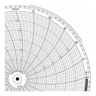 Honeywell 14645  Ink Writing Circular Chart