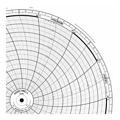 Honeywell 14688  Ink Writing Circular Chart