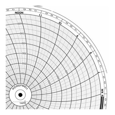 Honeywell 14698  Ink Writing Circular Chart