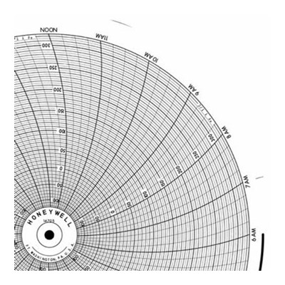 Honeywell 14705  Ink Writing Circular Chart