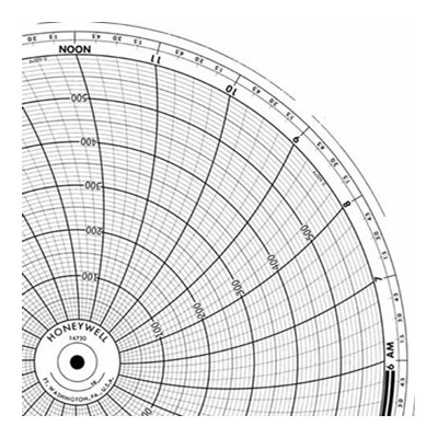 Honeywell 14720  Ink Writing Circular Chart