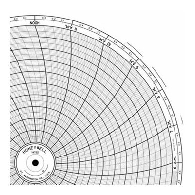 Honeywell 14722  Ink Writing Circular Chart