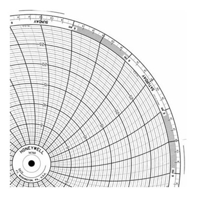 Honeywell 14750  Ink Writing Circular Chart
