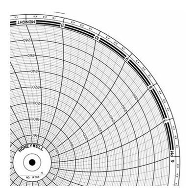 Honeywell 14783  Ink Writing Circular Chart