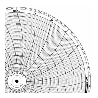 Honeywell 14802  Ink Writing Circular Chart