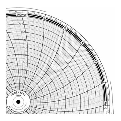 Honeywell 14804  Ink Writing Circular Chart