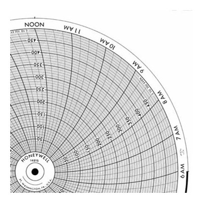 Honeywell 14815  Ink Writing Circular Chart
