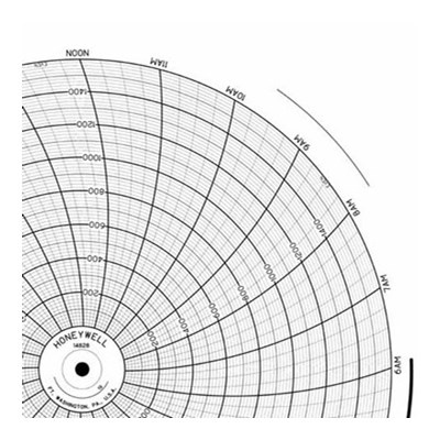 Honeywell 14828  Ink Writing Circular Chart