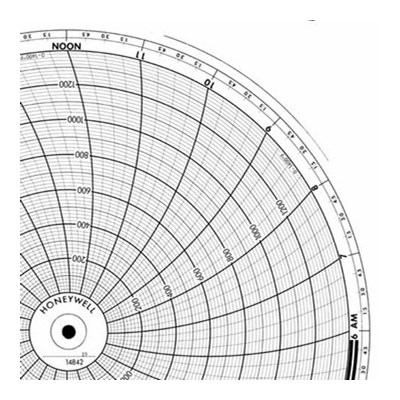 Honeywell 14842  Ink Writing Circular Chart