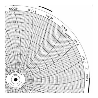 Honeywell 14854  Ink Writing Circular Chart
