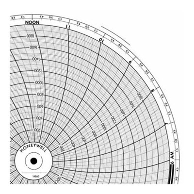 Honeywell 14860  Ink Writing Circular Chart