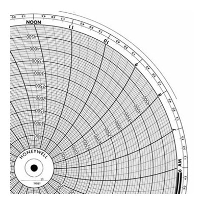 Honeywell 14861  Ink Writing Circular Chart
