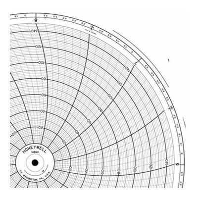 Honeywell 14863  Ink Writing Circular Chart