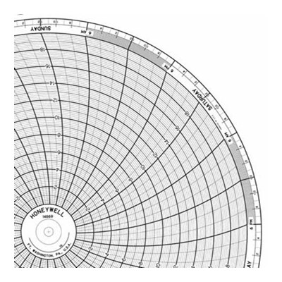 Honeywell 14869  Ink Writing Circular Chart