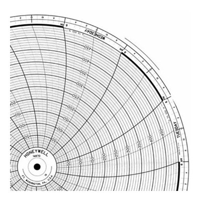 Honeywell 14870  Ink Writing Circular Chart