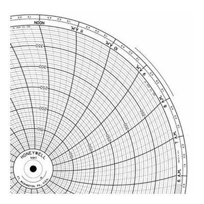 Honeywell 14917  Ink Writing Circular Chart